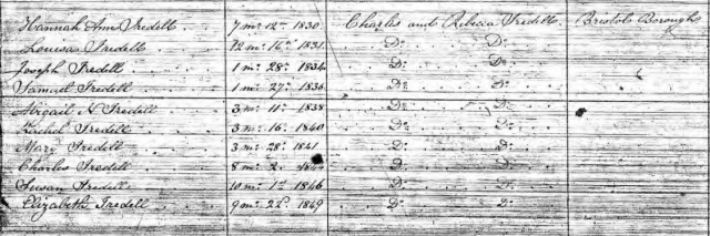 Samuel Iredell Quaker Birth Record